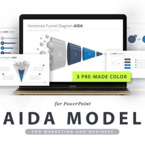 AIDA model for PowerPoint