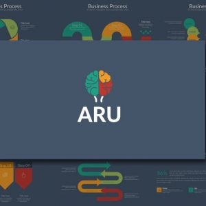 ARU Powerpoint Template
