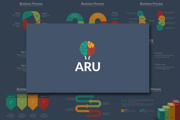 ARU Powerpoint Template