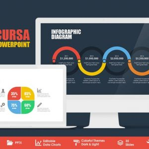 Cursa Powerpoint Template