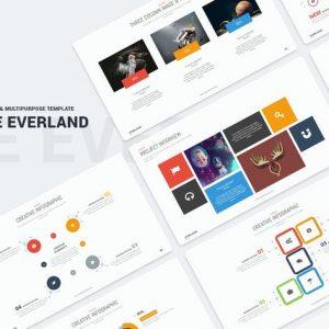 Everland Creative Template
