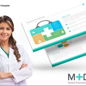Medika - Powerpoint Template