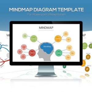 Mindmap Diagram Powerpoint Template
