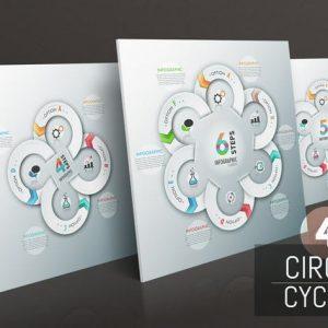 4 Circle Cycles