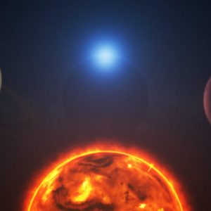 Earth 3D and Solar System