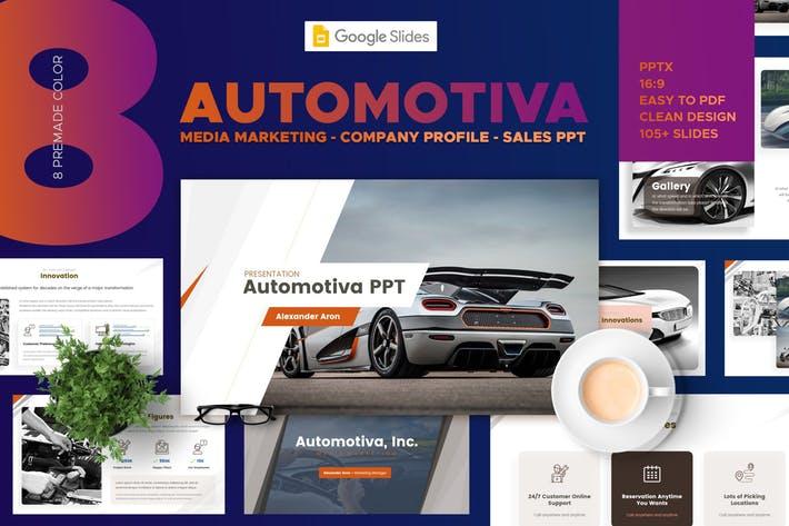 Automotive Media Marketing - Google Slides