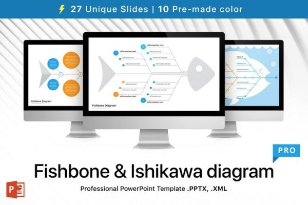 Fishbone & Ishikawa diagram