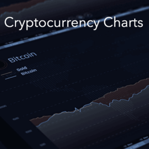 Crypto Chart Widget - Premium Cryptocurrency Charts
