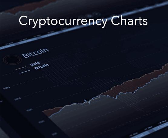 Crypto Chart Widget - Premium Cryptocurrency Charts