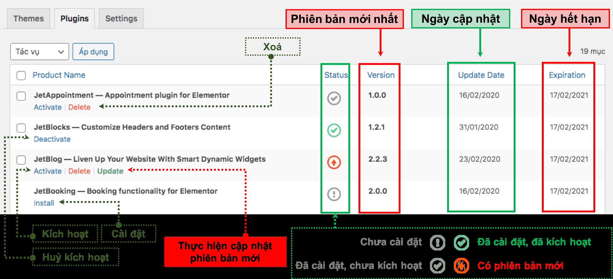 Hướng dẫn sử dụng KTN Licensing quản lý theme & plugin WordPress